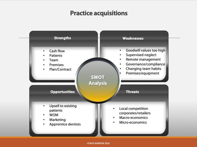 Practice_acquisitions_SWOT
